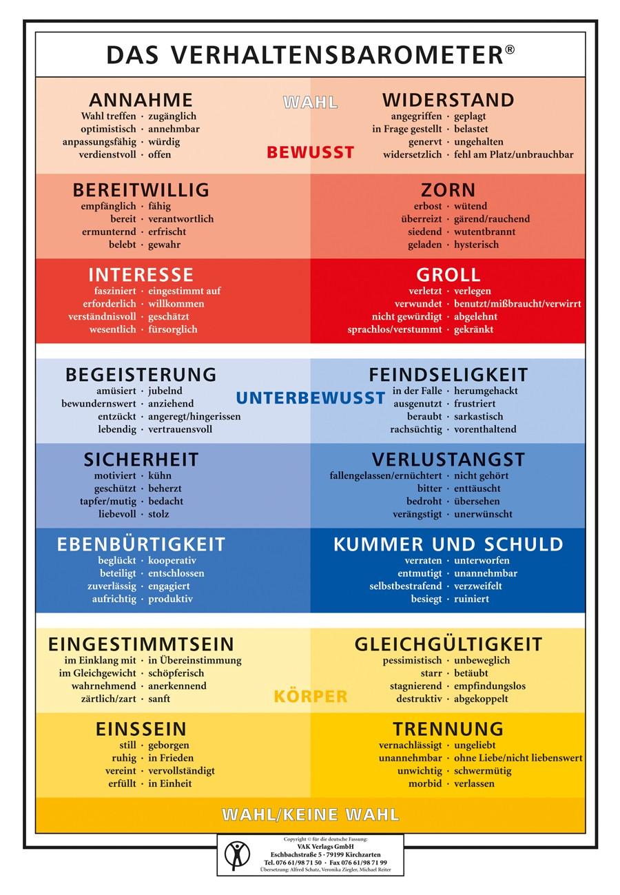 vakverlag.de | suchergebnisse für: '%22tfh-wandkarte%3a %22mittag