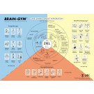 Brain-Gym® Wandkarte