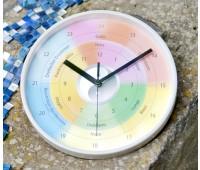 Die Organ-Meridian-Uhr