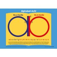 Wandkarte Alphabet-Acht